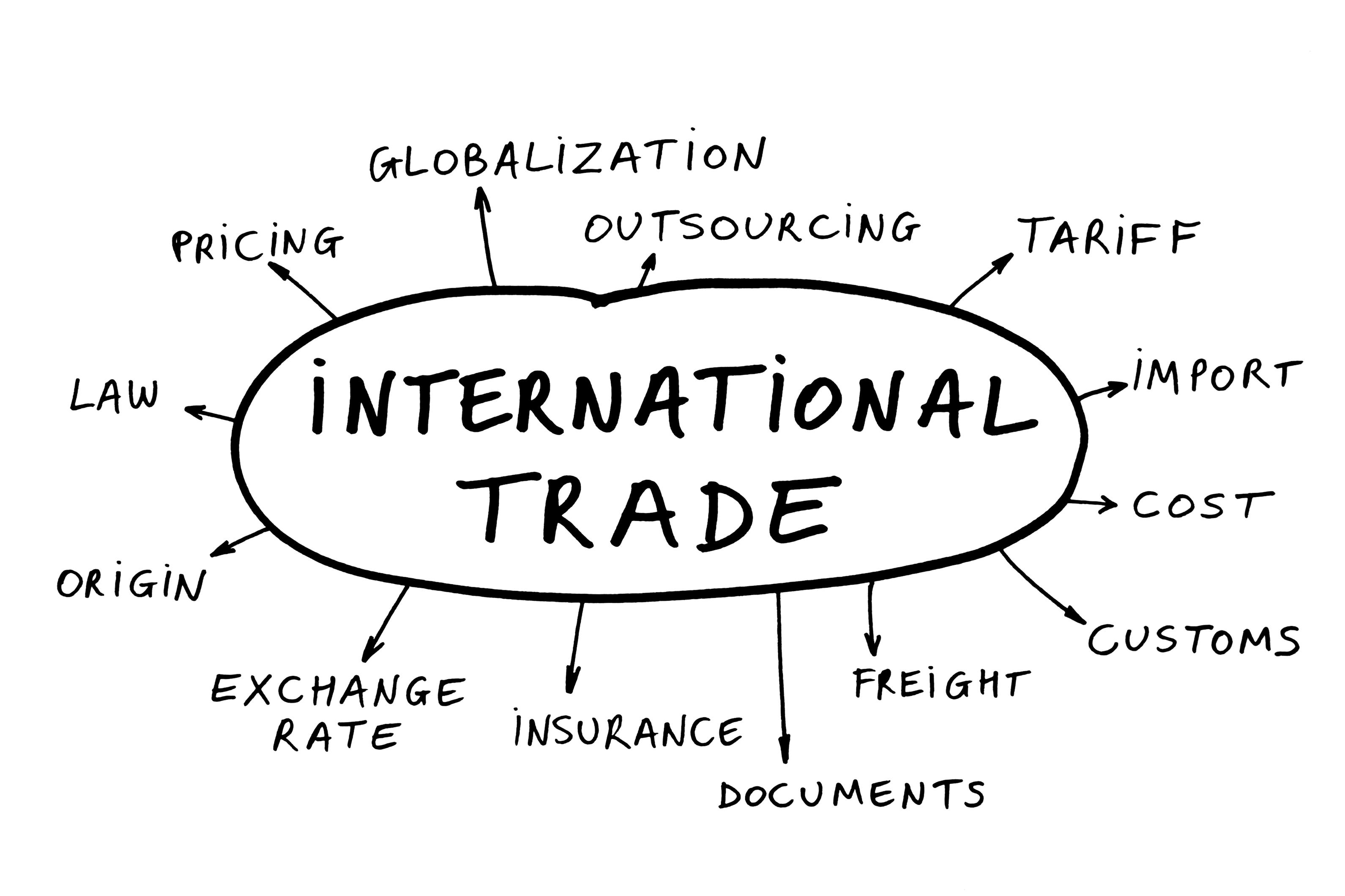 international-trade-2